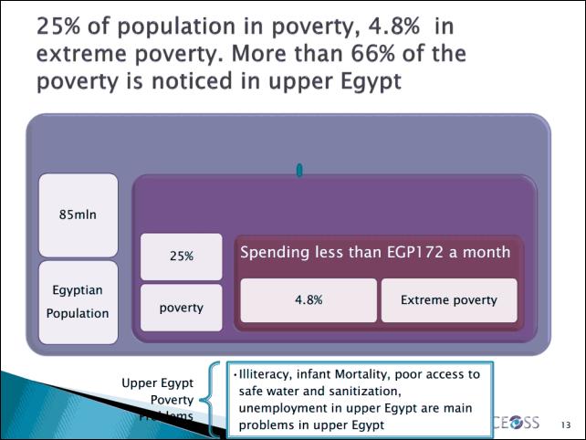 ceoss poverty