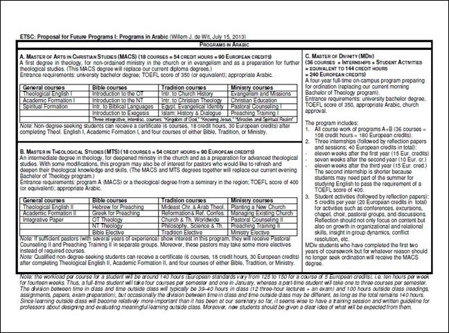 Curriculum proposal MDiv wjdw